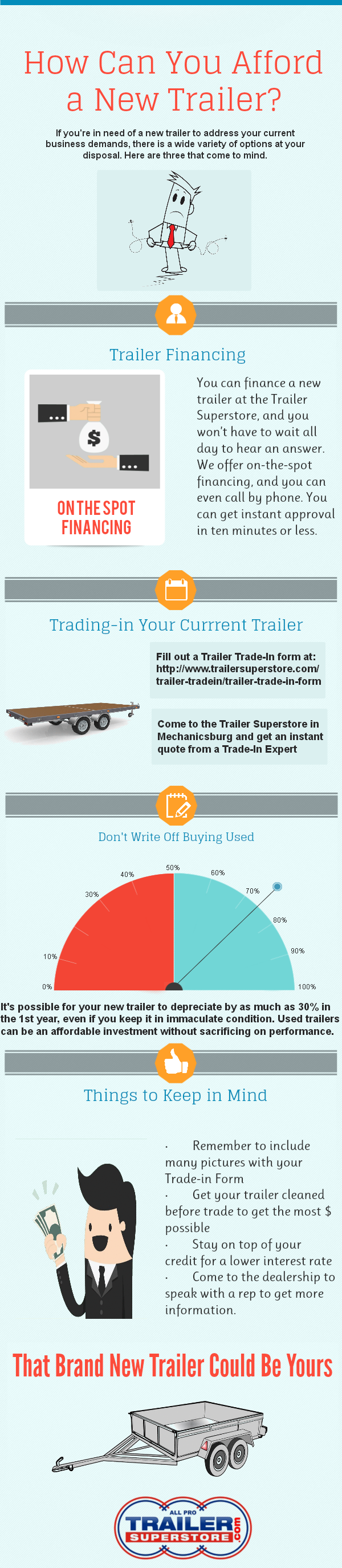 How Can You Afford a New Trailer