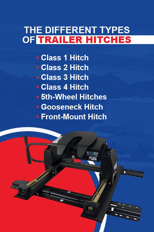 The Different Types of Trailer Hitches
